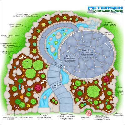 Petersen Landscaping and Design - Landscaping Plans in Keene NH